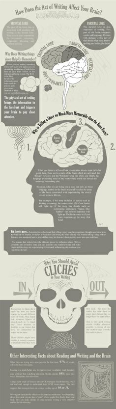 How Does the Act of Writing Affect Your Brain