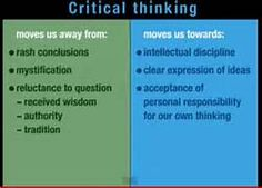 Levels of Thinking