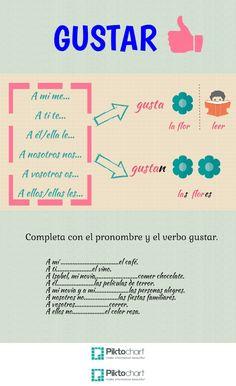 """¡Para practicar el verbo """"gustar""""!"""