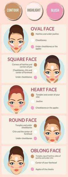 ultimate makeup guide for your face shape.The ultimate makeup guide for your face shape. Different Face Shapes Need Different Kinds of Make UP – Which One is Your Face What's Your Eye Shape + Best Makeup for Your Eye Shape Contour Makeup, Contouring And Highlighting, Eye Makeup, Contour Face, Beauty Makeup, Face Contouring, Makeup Goals, Makeup Geek, Contour For Round Face
