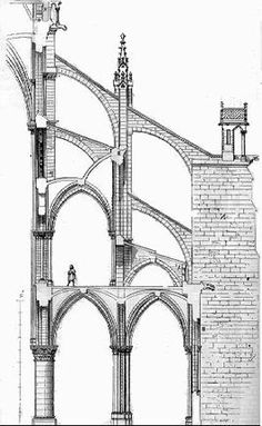 Flying Buttresses - (began primarily in the Gothic period) a freestanding pier of arched masonry that abuts the vertical walls and supports the outward thrust created by higher-walled structures. Description from pinterest.com. I searched for this on bing.com/images