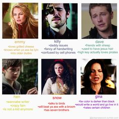 tag yourself meme once upon a time