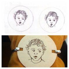Da una foto disegniamo un ritratto...dal ritratto realizziamo un gioiello veramente unico e prezioso.. bracciale da cui non possiamo separarci mai: il ritratto di nostro figlio! Traforo su oro o su argento