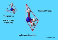 SfMolecularGeometryPng   Chem