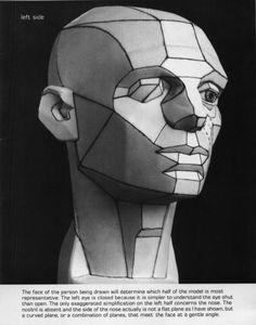 Planes of the Head - Portrait Artist Forum