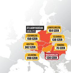 Valami rossz történik a magyar nyugdíjakkal – Ennek senki nem örül majd Budapest, Snapchat, Movies, Movie Posters, Films, Film Poster, Cinema, Movie, Film