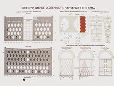 CASA MELNIKOV Y EL CONSTRUCTIVISMO RUSO