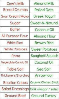 Healthy substitutions - instead of ground turkey I always eat ground chicken breast.