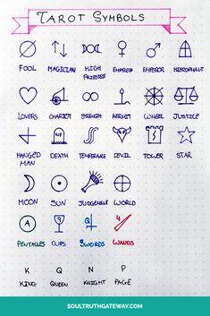 Color Coded Tarot Journal Symbol Chart | Tarot Journal | Tarot Journal Ideas | Tarot Journaling | Tarot Journal Pages #tarot #journaling #soultruthgateway