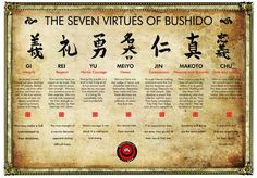 This displays the seven main values possessed by warriors following the Bushido code. The Bushido code values integrity and encourages people to be selfish to some extent, but also requires people to be loyal to those around them. It also mentions compassion and honesty, which is surprising because these values are not seen in a favorable light in Mishima's novel.: