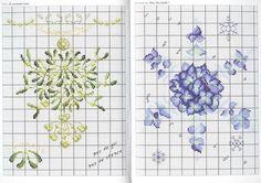 Cross Stitching, Cross Stitch Embroidery, Cross Stitch Patterns, Cross Stitch Flowers, Sewing Hacks, Pattern Fashion, Needlepoint, Tatting, Needlework