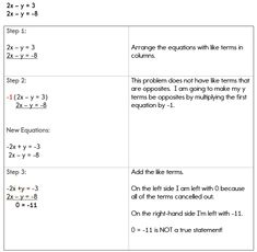 Solving Radical Equations with Inequalities | enjoy math | Pinterest ...