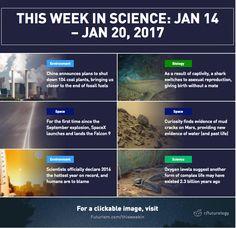 This Week in Science: Jan 14 - Jan 20, 2017 https://futurism.com/images/this-week-in-science-jan-14-jan-20-2017/?utm_campaign=coschedule&utm_source=pinterest&utm_medium=Futurism&utm_content=This%20Week%20in%20Science%3A%20Jan%2014%20-%20Jan%2020%2C%202017