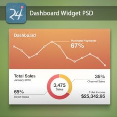 Widget de tablero de interfaz de usuario Psd Gratis