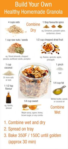 Here is a collection of some of my favorite recipes I find and use: Home made granola is very simple to make at home.  You control what goes into it and the price can't be beat! Try some of these c...