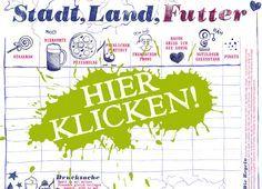 Vorlagen für Stadt, Land, Futter - ein Spiel für Foodlovers nach dem Prinzip von Stadt, Land, Fluss