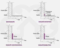 rodapés - construção Line Chart, Floor Plans, Diagram, Instagram, Draw, Fashion, Baseboard Ideas, Modern Baseboards, Houses