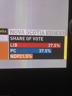 Results in Nova Scotia's provincial election from twitter feed of @MRankin98 Nova Scotia, Infographics, Twitter, Infographic, Info Graphics, Visual Schedules