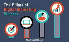 All these things can boost up your brand by doing different digital marketing steps like seo, smo, ppc, e-mail marketing, and many more. Contact this number Best Digital Marketing Company, Digital Marketing Services, Seo Services, Mail Marketing, Affiliate Marketing, Digital Technology, Earn Money Online, Online Business, Business News