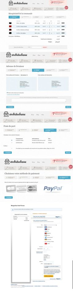 Archiduchesse checkout- process.