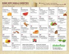 21 Day Fix Vanilla Shakeology Recipes - Image Of Food Recipe Best Shakeology Recipes, Shakeology Shakes, Beachbody Shakeology, Vanilla Shakeology, Protein Shake Recipes, Smoothie Recipes, Healthy Recipes, Protein Shakes, Protein Smoothies