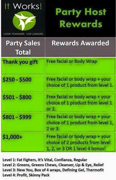 It works Training Academy It Works Wrap Launch Party YouTube