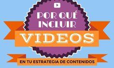 Ventajas de los Vídeos en tu Estrategia de Contenidos