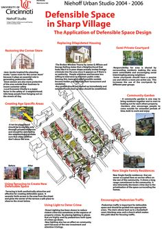 Creating defensible space (in the commons sense rather than fire prevention sense). Based on Oscar Newman's work in the Happy City, Barn Conversions, Fire Prevention, Urban, Spaces, Studio, Design, Studios
