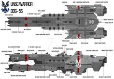 Halo UNSC Warrior-class destroyer by SplinteredMatt