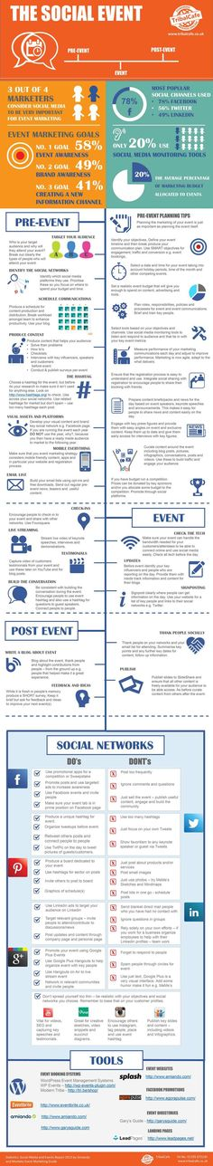 Your event on social media - some tips how to manage this sphere. #event #socialmedia
