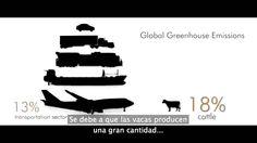 Produce más gases de efecto invernadero que todo el sector del transpor...