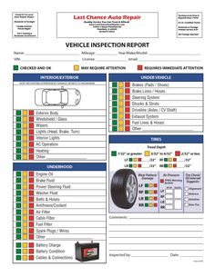 VehicleSafetyInspectionChecklistForm  Vehicle