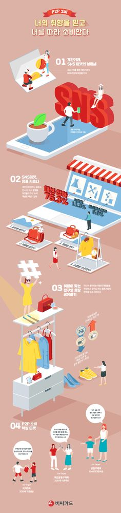 [Infographic] BC Card - on Behance Web Design, Icon Design, Layout Design, Korea Design, Line Illustration, Illustrations, Promotional Design, Information Design, Layout Template