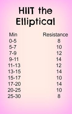#HIIT #elliptical workout