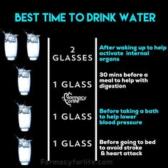 Have you hydrated today? Via: ・・・ Great rising & happy weekend Farmacy family 👋🏾 Staying hydrated is the simplest task to improving our health but it's often always overlooked. Water is life, so make sure you're always full of it🤙🏾 - - Happy Long Weekend, Benefits Of Drinking Water, Thing 1, Water Fasting, Lower Blood Pressure, How To Increase Energy, How To Lose Weight Fast, Weight Gain, Health Care