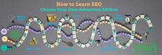 How to Learn SEO: Choose Your Own Adventure Edition - Moz