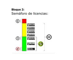 Licencias relevantes para docentes 5