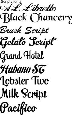 Here are two sheets of the fonts I use most often when making book folding templates. If you request one, please also pick a font (or two!) This will give you more control over the final template …