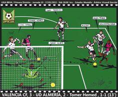 LIGA BBVA 2014-15 - Valencia CF, 3 - UD Almería, 2 - Tomer Hemed , 1-1 (13')
