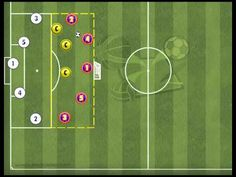 Football(Soccer) Training Drill for developing: Pass, Interception and Transitions. Created by with TacticalPad Sports Software. Football Soccer, College Football, Football Youtube, Soccer Training Drills, Volleyball Tips, Golf Tips, Sports, Workouts, Hs Sports