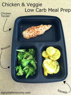 This Week's Meal Prep Ideas for Clean Eating, Low Carb, and High Protein