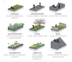 Stadswaterpark水上公园,小清新的细节景观分析图-创意图库-设计e周