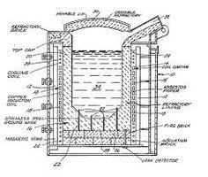 Induction Furnace-Induction heater,melting furnace