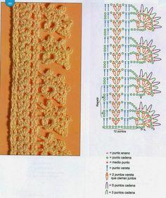 7 puntillas excelentes al crochet | Crochet y Dos agujas