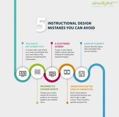 Everyone makes mistakes. Yes, even Instructional Designers :-)  View this infographic to know how you can avoid some common mistakes...