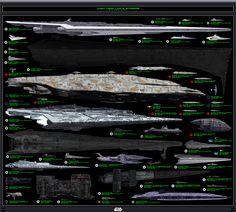 Chart Three: Capital Starships by IanKeenanArts on DeviantArt Nave Star Wars, Star Wars Rpg, Star Wars Clone Wars, Star Wars Spaceships, Sci Fi Spaceships, Starship Concept, Images Star Wars, Capital Ship, Star Wars Vehicles