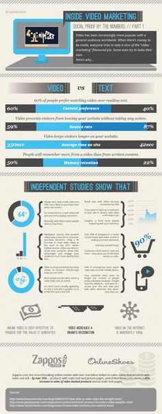 Inside Video Marketing - Social proof by the numbers