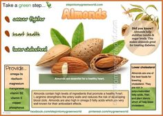 Nutrients in Almonds - Almonds are a superb source of polyunsaturated and monounsaturated oils