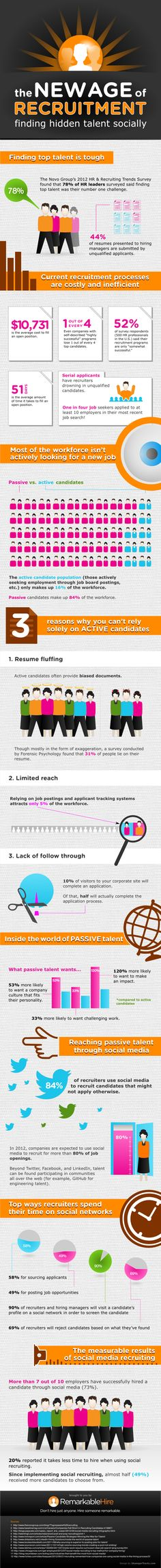 The new age of recruitment finding hidden talent socially #infographic