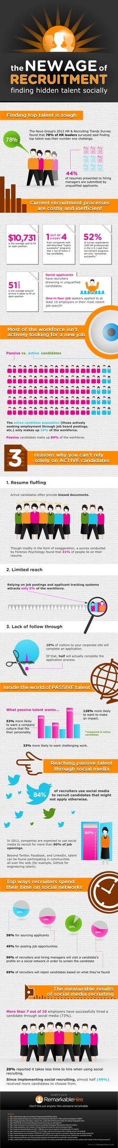 Cómo encontrar talento en las Redes Sociales #infografia #socialmedia
